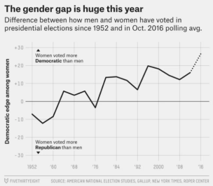 gender-and-politics